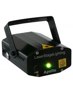 Multipoint Laser